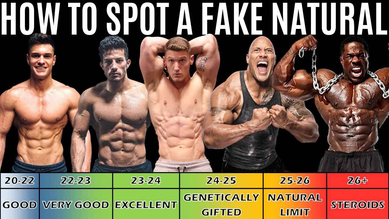How to spot a fake natural